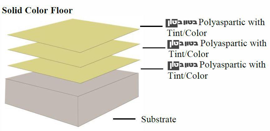 פוליספרטיק בצבע אחד ( Solid Color )